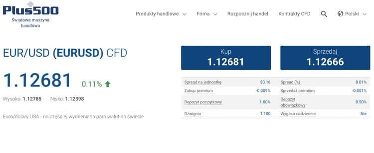 plus500 forex