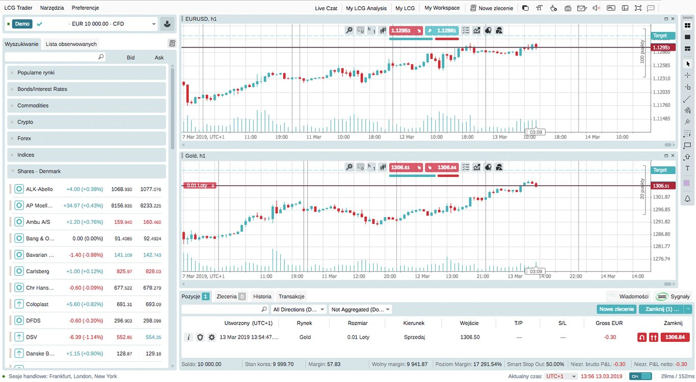 LCG Trader opinie