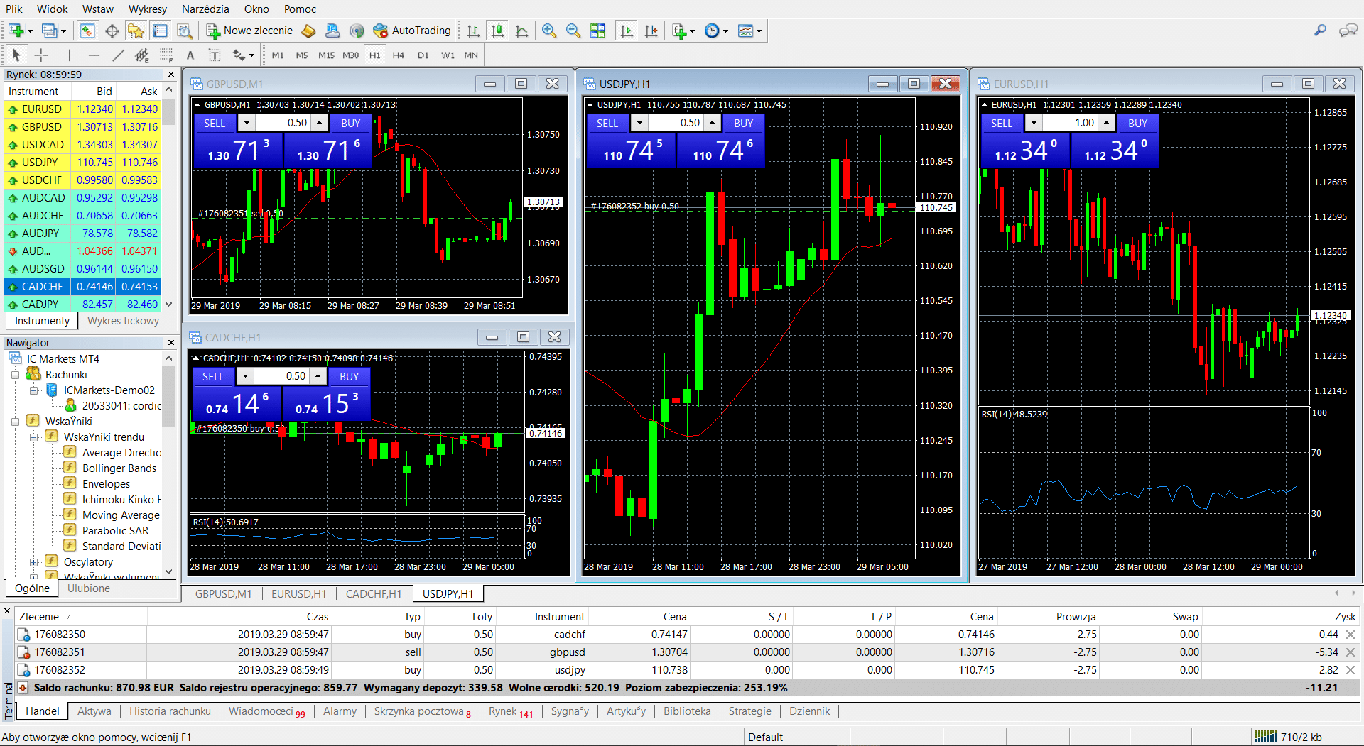 Metatrader 4 activtrades forex brokers